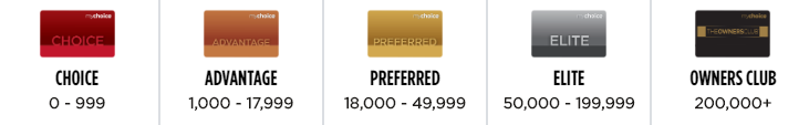Annual points needed for each tier level for Ameristar Rewards. Choice: 0 - 999 points Advantage: 1,000 - 17,999 points Preferred: 18,000 - 49,999 points Elite: 50,000 - 199,999 points The Owners Club: 200,000+ points